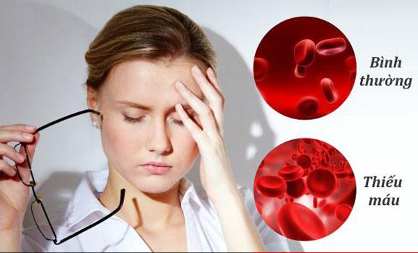 Thiếu máu khiến cơ thể mệt mỏi